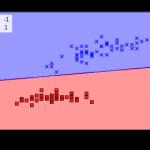 ADALINE – Python機械学習第二章学習メモ