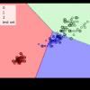 パーセプトロン – Python機械学習第三章学習メモ