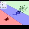 サポートベクトルマシン – Python機械学習第三章学習メモ